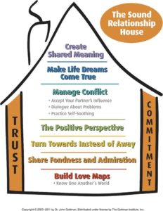 Building Your Love Map